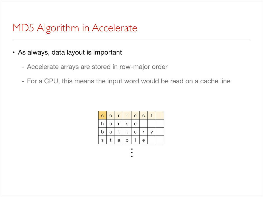 MD5 Algorithm in Accelerate • As always, data l...