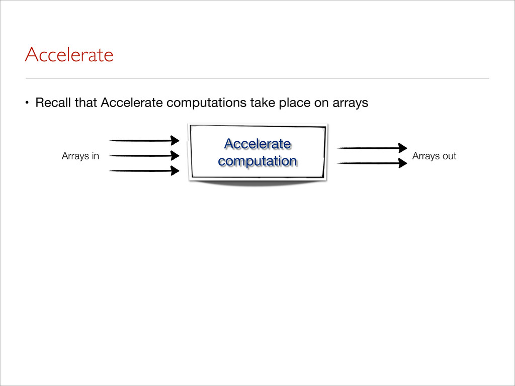 Accelerate • Recall that Accelerate computation...