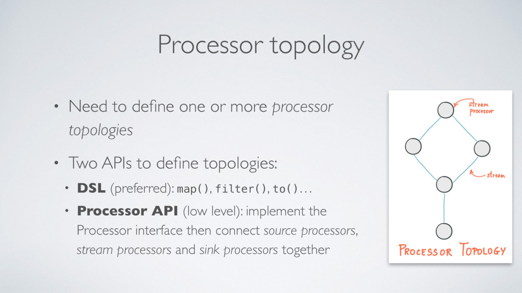 Processor topology • Need to define one or more ...