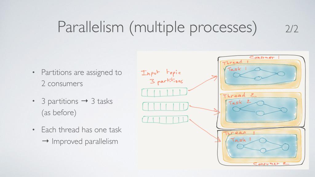 Parallelism (multiple processes) • Partitions a...