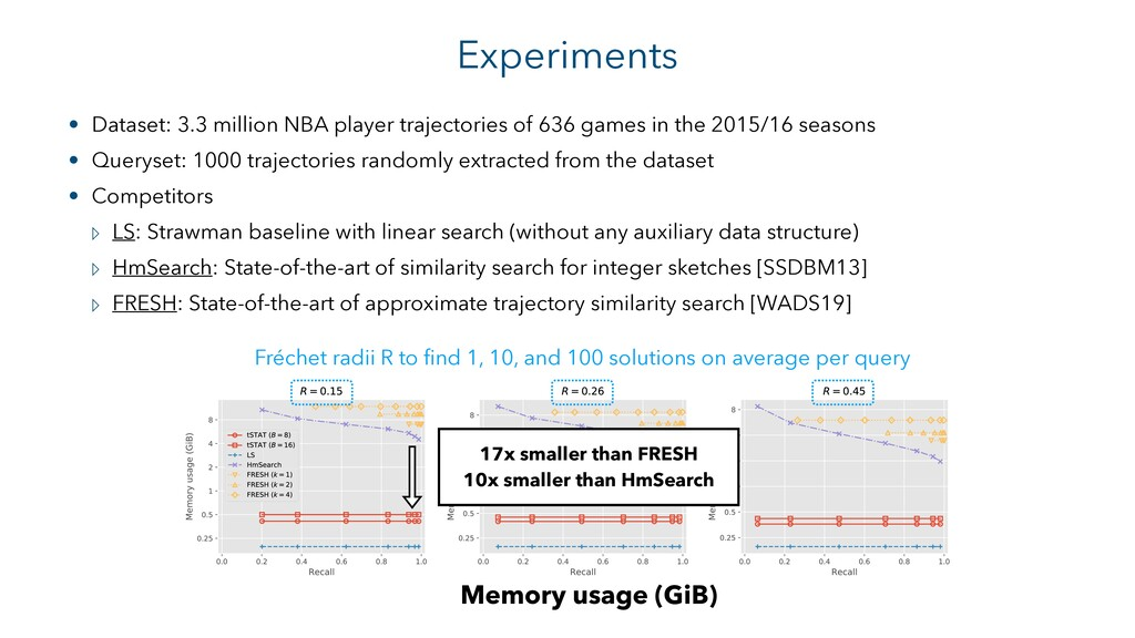 Experiments • Dataset: 3.3 million NBA player t...