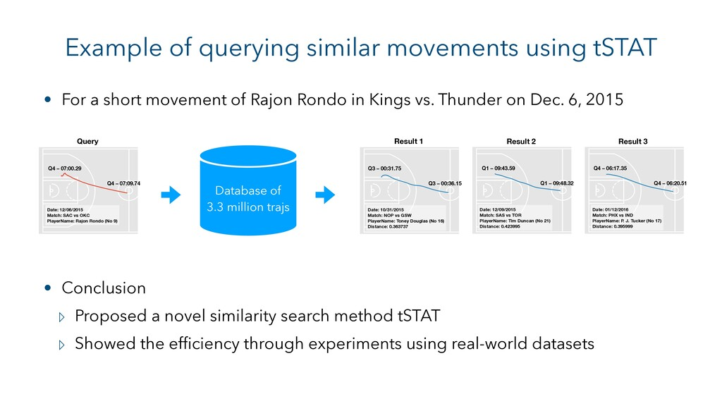 Example of querying similar movements using tST...