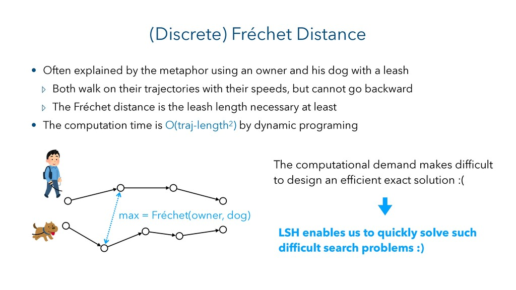 (Discrete) Fréchet Distance • Often explained b...