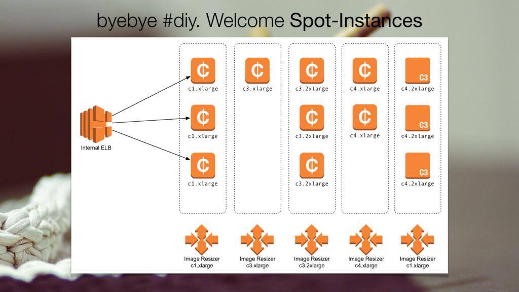 byebye #diy. Welcome Spot-Instances Internal EL...