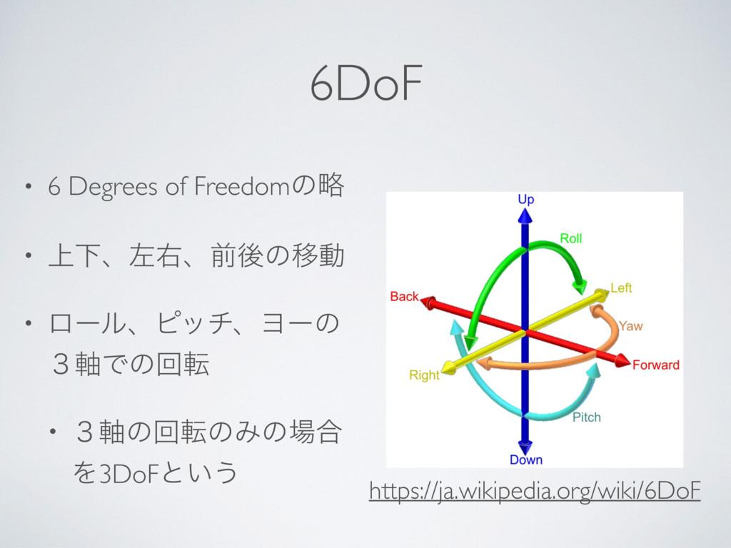 6DoF • 6 Degrees of Freedomͷུ • ্ԼɺࠨӈɺલޙͷҠಈ • ϩ...