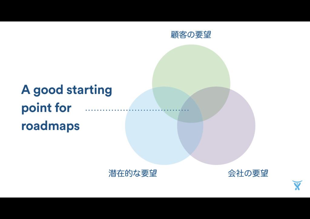 A good starting point for roadmaps જࡏతͳཁ ձࣾͷཁ...