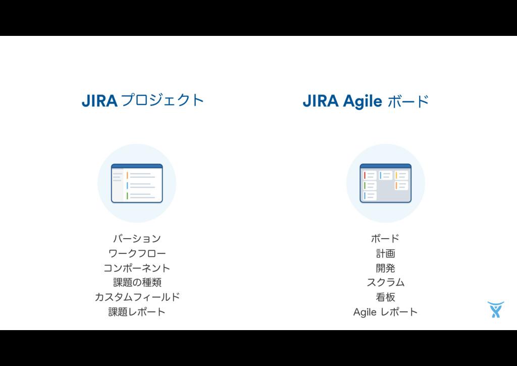 ϓϩδΣΫτ JIRA JIRA Agile όʔγϣϯ ϫʔΫϑϩʔ ίϯϙʔωϯτ ...