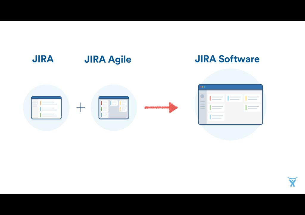 JIRA JIRA Agile JIRA Software