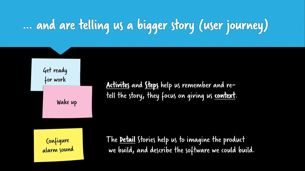 Activites and Steps help us remember and re- te...