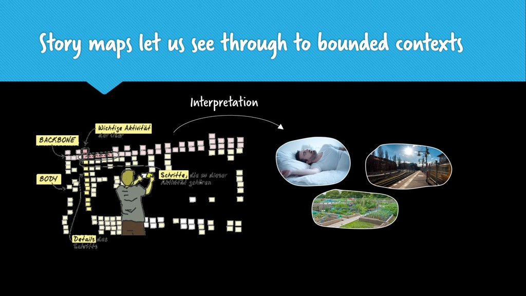 Story maps let us see through to bounded contex...