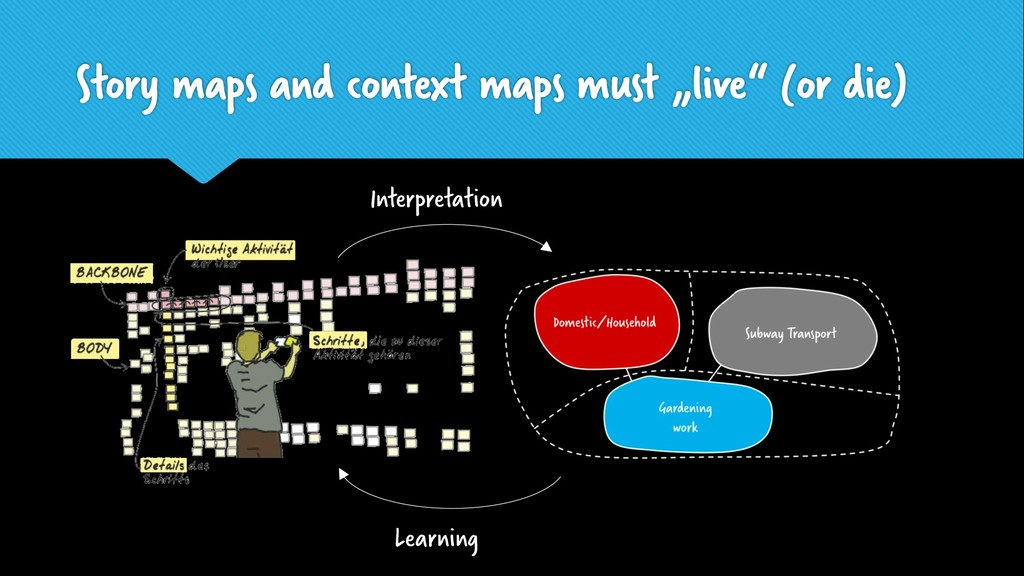 "Story maps and context maps must ""live"" (or die..."