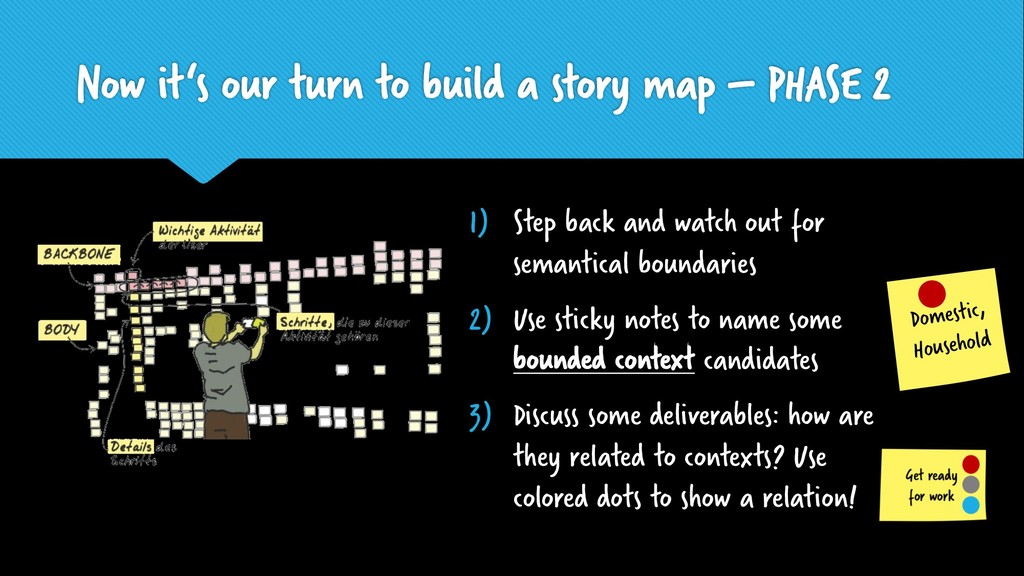Now it's our turn to build a story map – PHASE ...
