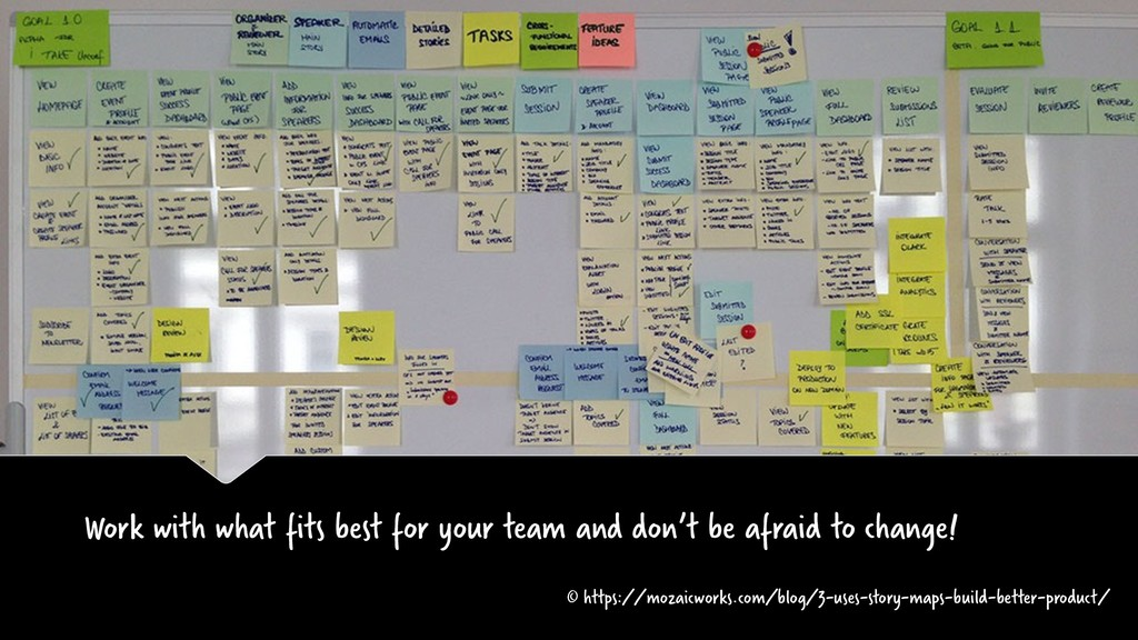Work with what fits best for your team and don'...