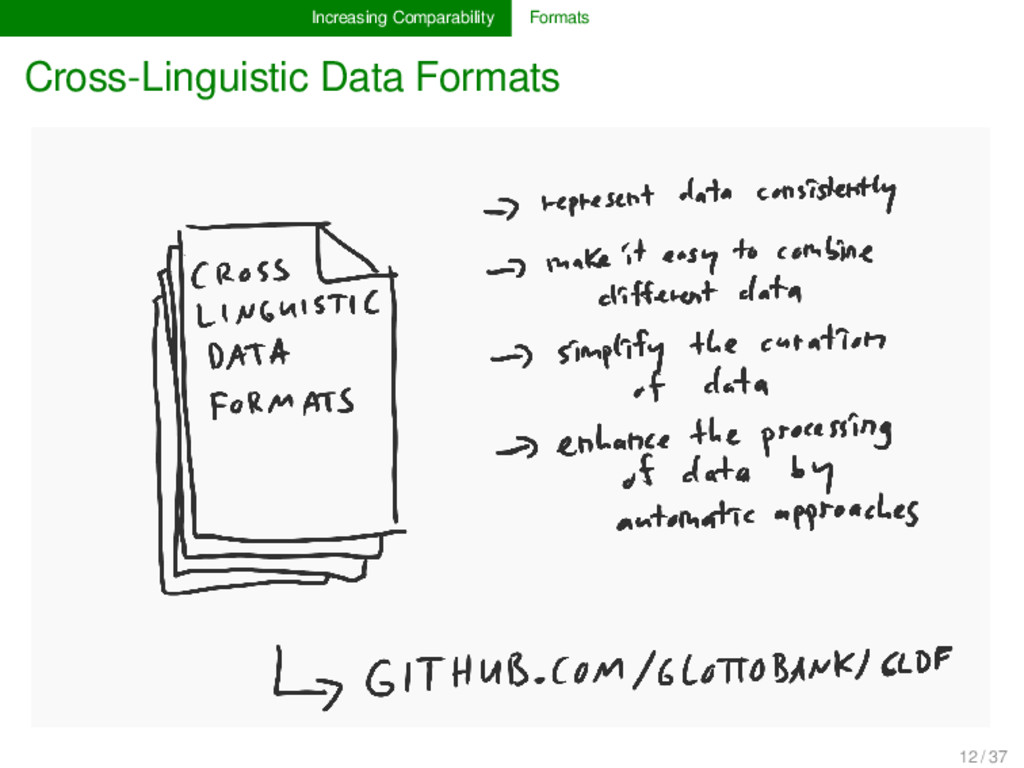 Increasing Comparability Formats Cross-Linguist...