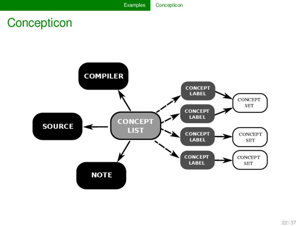 Examples Concepticon Concepticon CONCEPT SET CO...