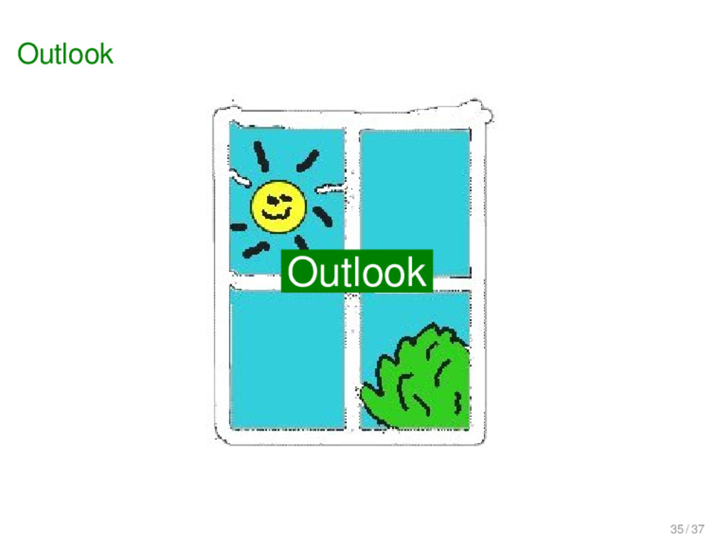 Outlook Outlook Outlook 35 / 37