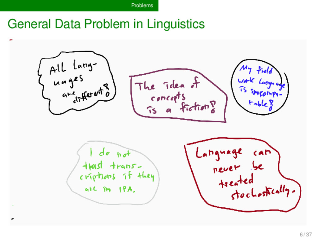 Problems General Data Problem in Linguistics 6 ...