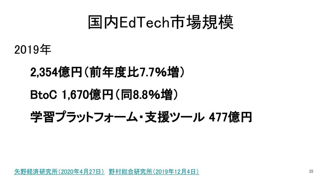 国内EdTech市場規模 2019年 2,354億円(前年度比7.7%増) BtoC 1,67...