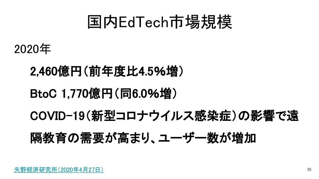 国内EdTech市場規模 2020年 2,460億円(前年度比4.5%増) BtoC 1,77...