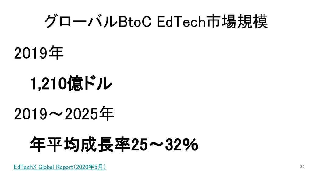 グローバルBtoC EdTech市場規模 2019年 1,210億ドル 2019~2025年 ...