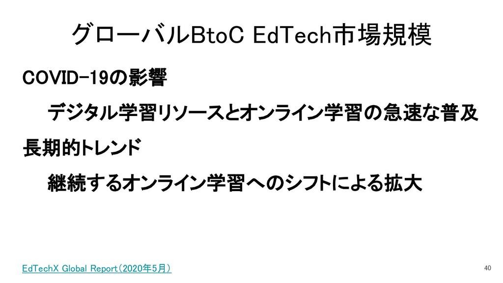 グローバルBtoC EdTech市場規模 COVID-19の影響 デジタル学習リソースとオンラ...
