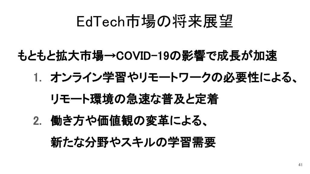 EdTech市場の将来展望 もともと拡大市場→COVID-19の影響で成長が加速 1. オンラ...