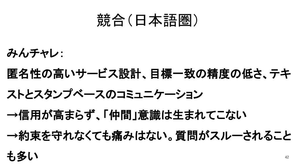 競合(日本語圏) みんチャレ: 匿名性の高いサービス設計、目標一致の精度の低さ、テキ ストとス...