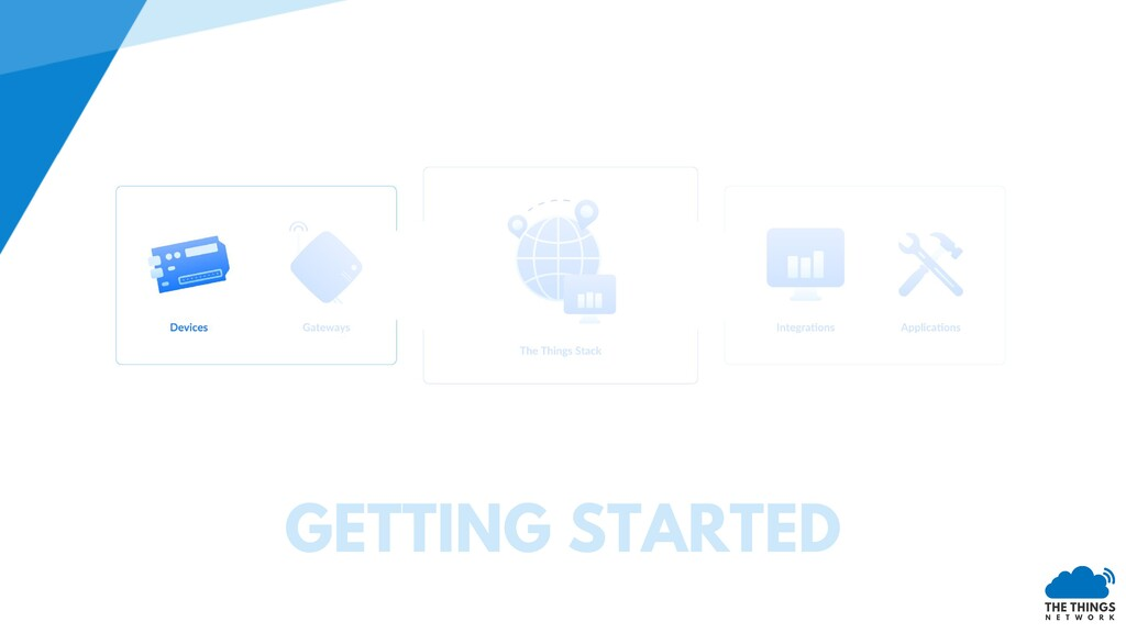 GETTING STARTED