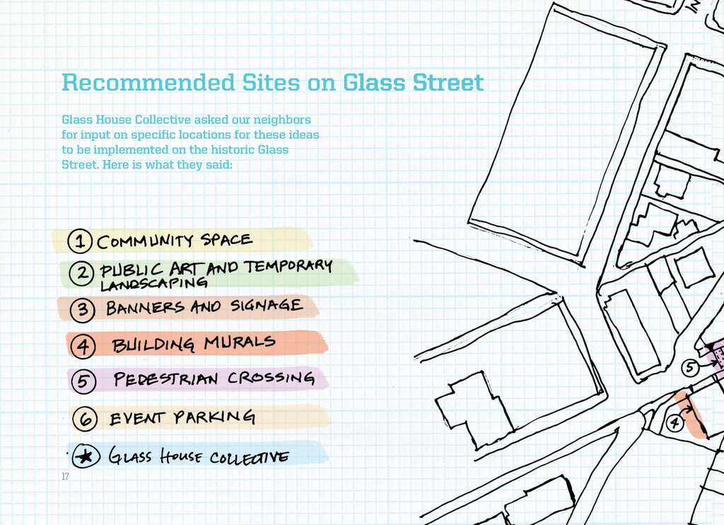Recommended Sites on Glass Street Glass House C...