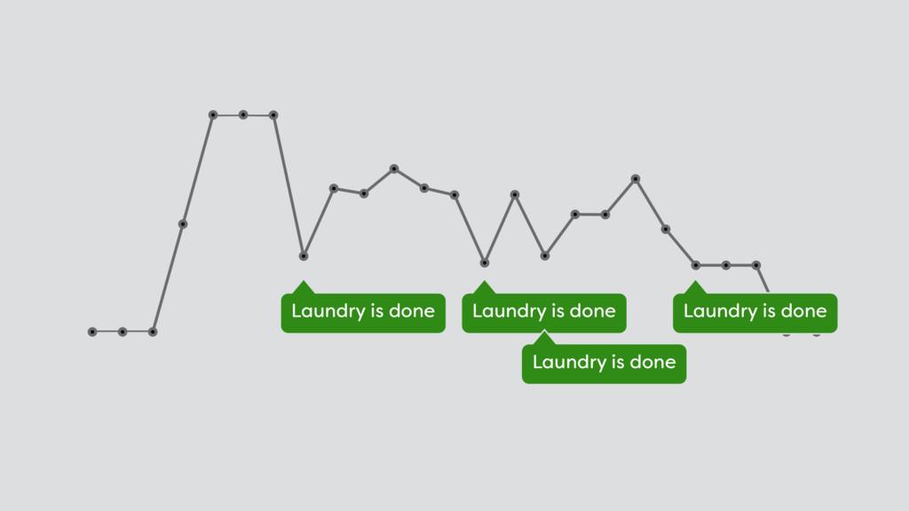 Laundry is done Laundry is done Laundry is done...