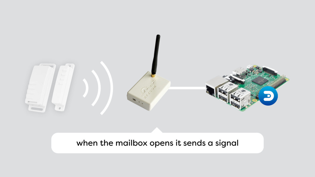 when the mailbox opens it sends a signal