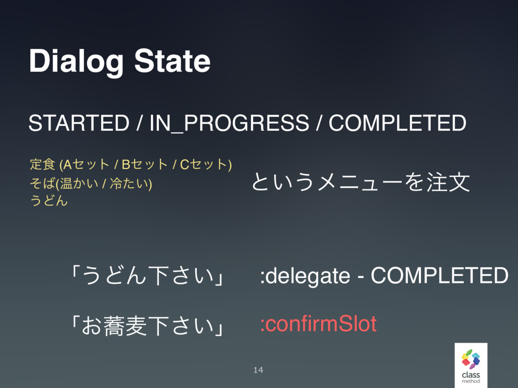 Dialog State 14 STARTED / IN_PROGRESS / COMPLET...