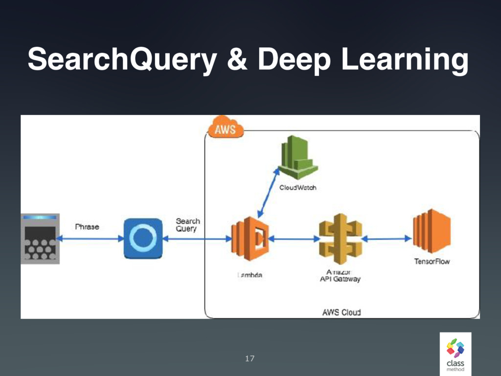 17 SearchQuery & Deep Learning
