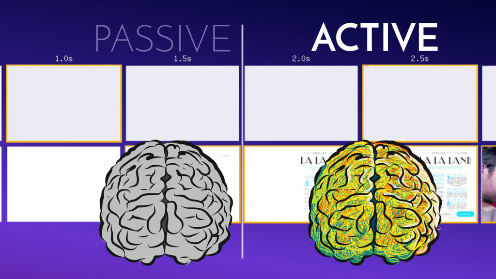 PASSIVE ACTIVE