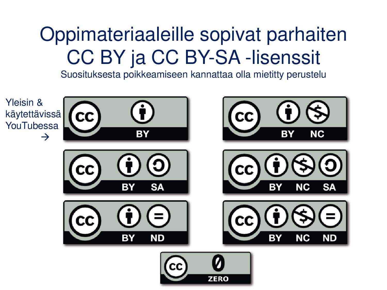 Kuvankäsittelyyn PicsArt (Android, iOS) Sovellu...