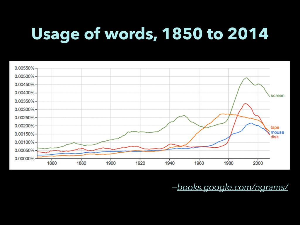 Usage of words, 1850 to 2014 —books.google.com/...