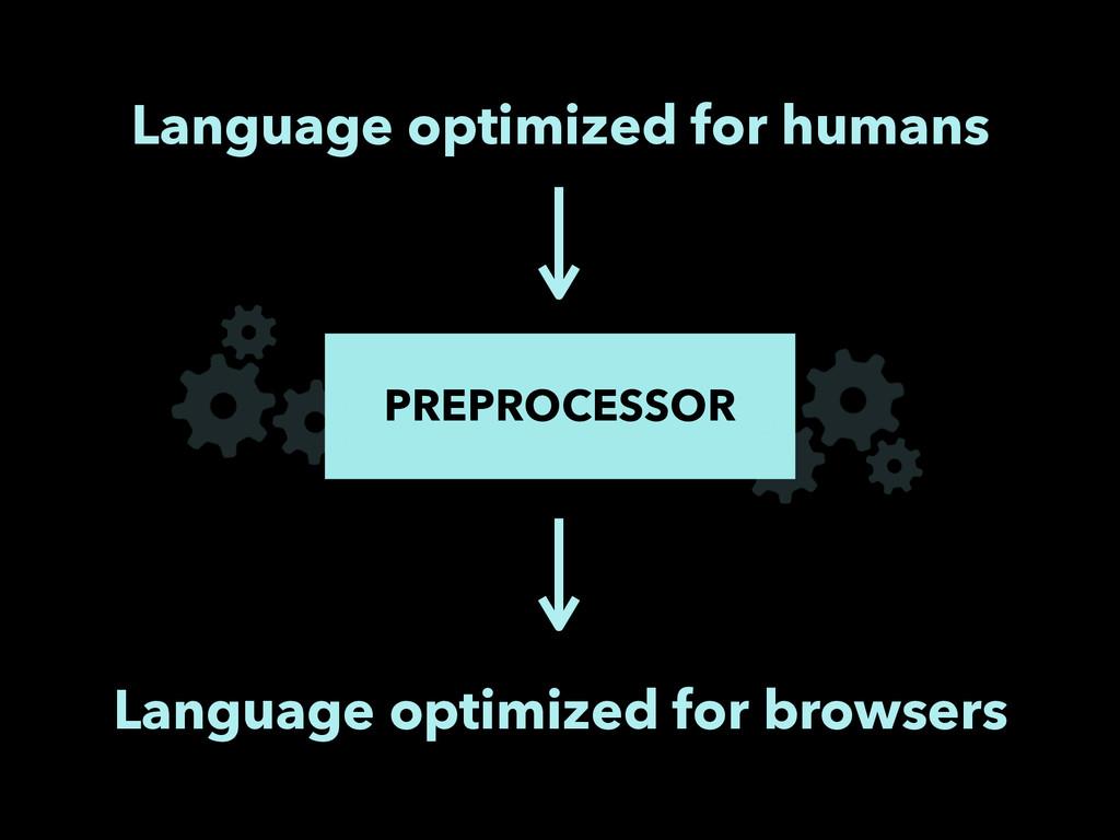 Language optimized for humans PREPROCESSOR Lang...