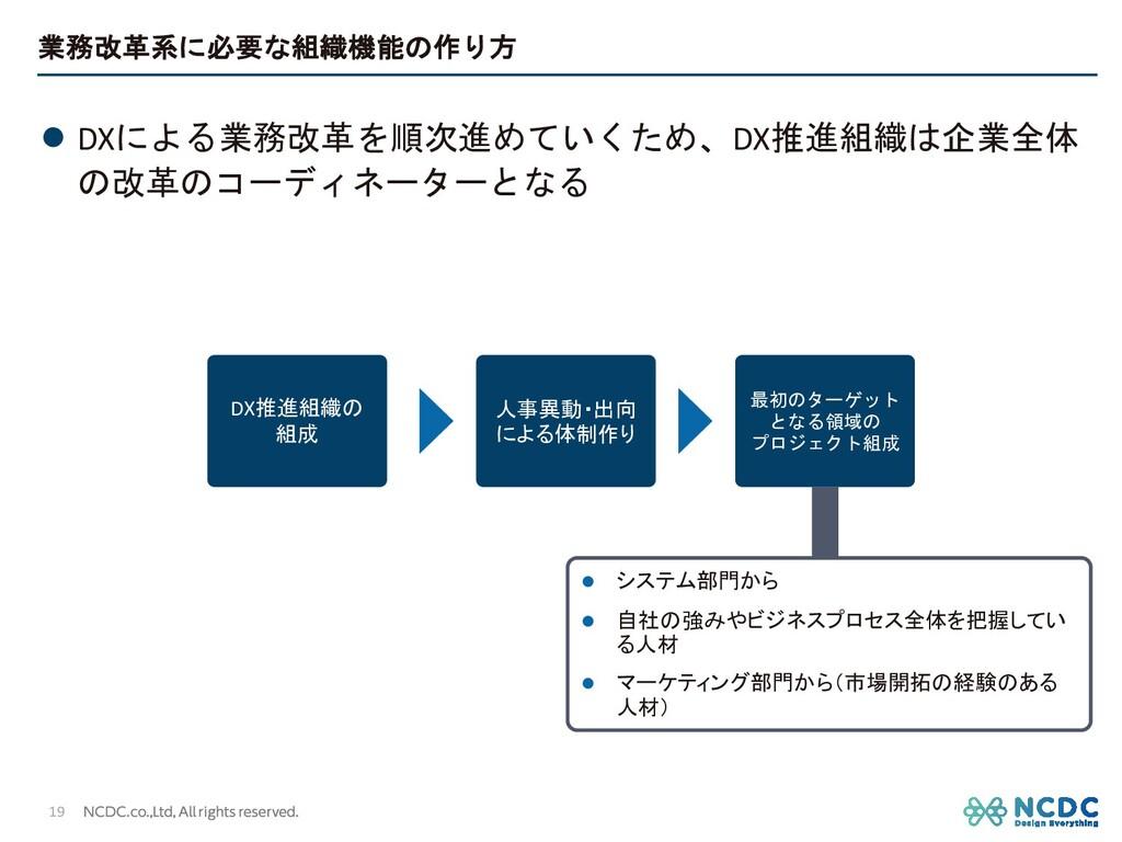 業務改革系に必要な組織機能の作り方 l DXによる業務改革を順次進めていくため、DX推進組織は...