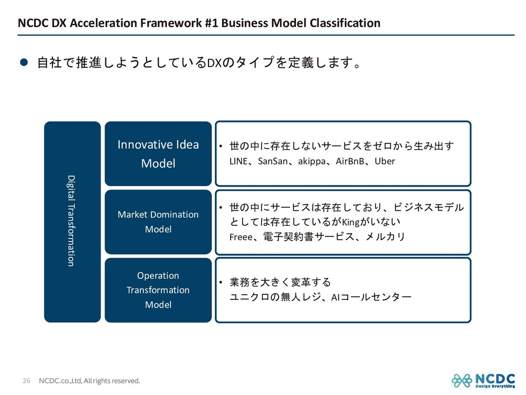 NCDC DX Acceleration Framework #1 Business Mode...