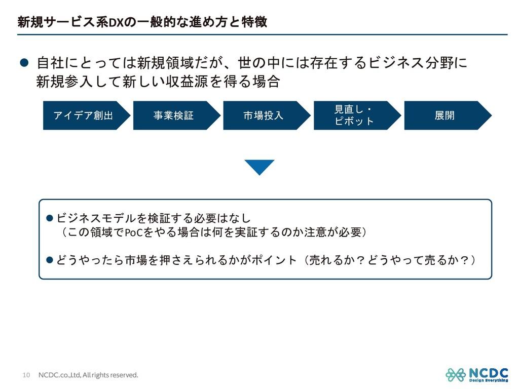 新規サービス系DXの一般的な進め方と特徴 l 自社にとっては新規領域だが、世の中には存在するビ...