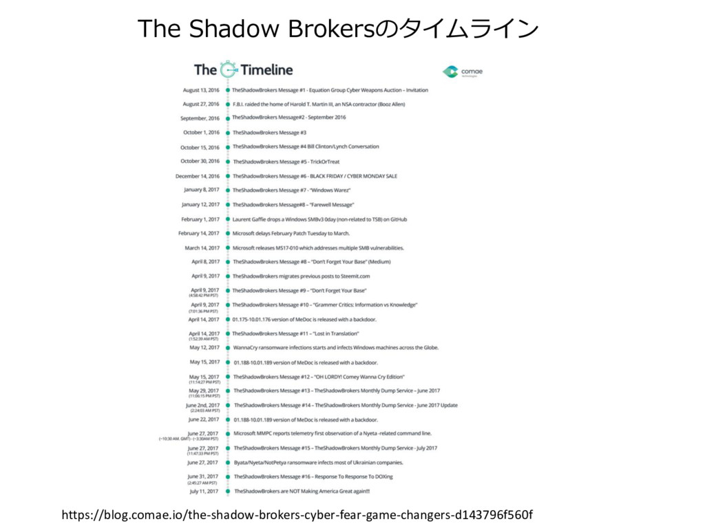 https://blog.comae.io/the-shadow-brokers-cyber-...