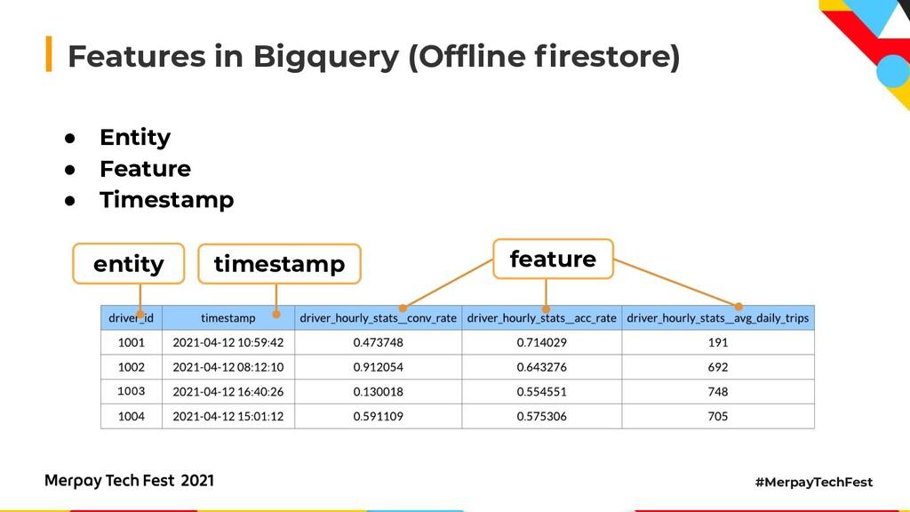 #MerpayTechFest Features in Bigquery (Offline fir...