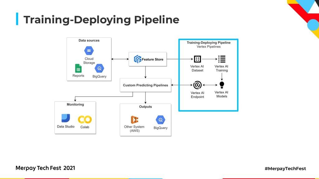 #MerpayTechFest Training-Deploying Pipeline
