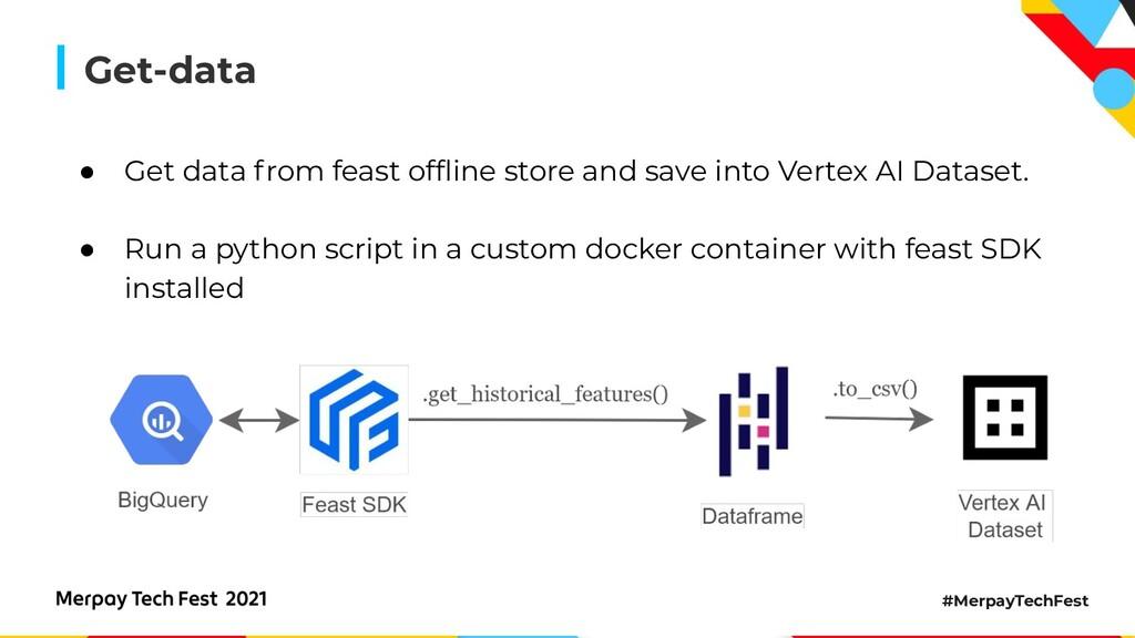 #MerpayTechFest Get-data ● Get data from feast ...