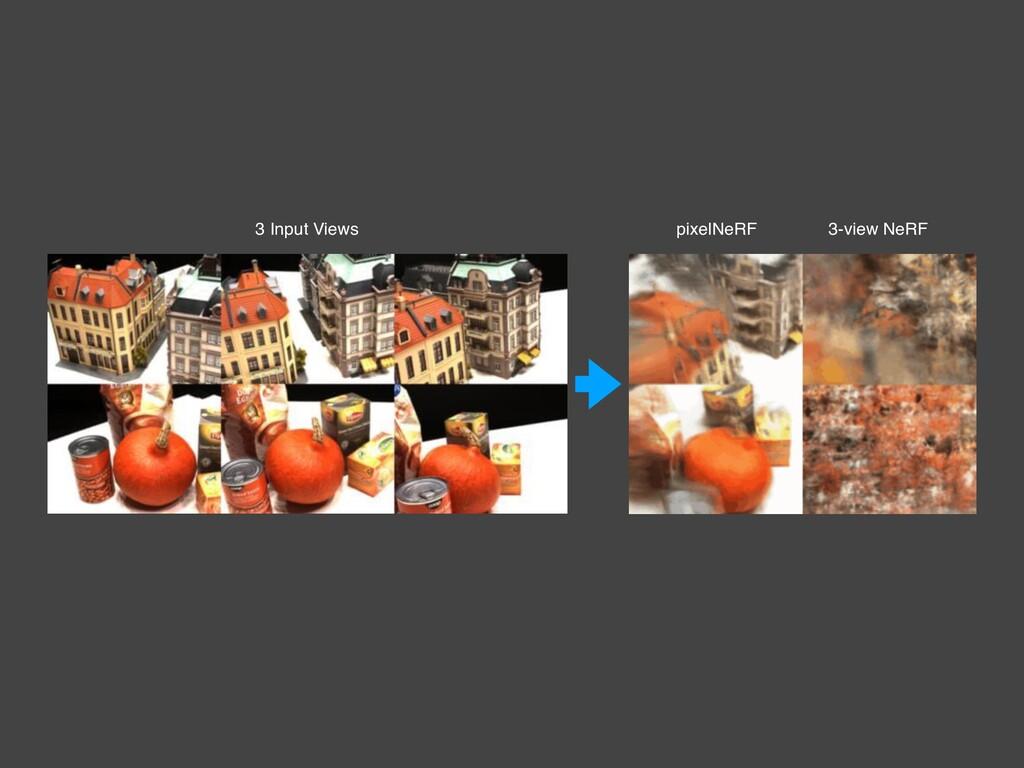 3 Input Views pixelNeRF 3-view NeRF