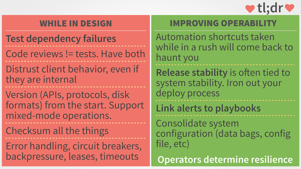 IMPROVING OPERABILITY WHILE IN DESIGN Test depe...