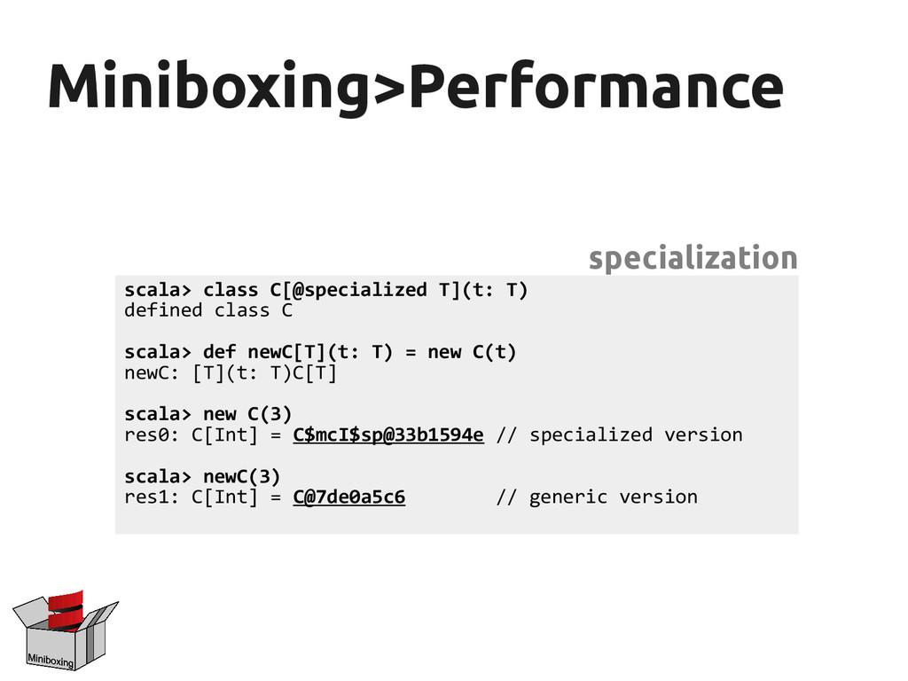 Miniboxing>Performance Miniboxing>Performance s...