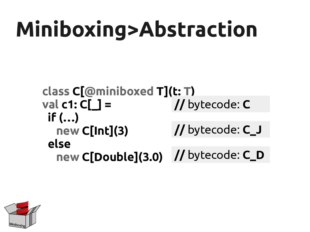 Miniboxing>Abstraction Miniboxing>Abstraction c...