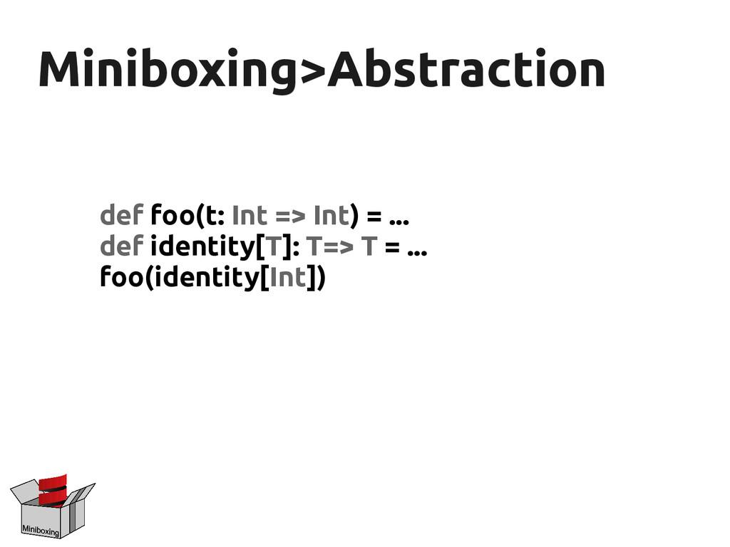 Miniboxing>Abstraction Miniboxing>Abstraction d...