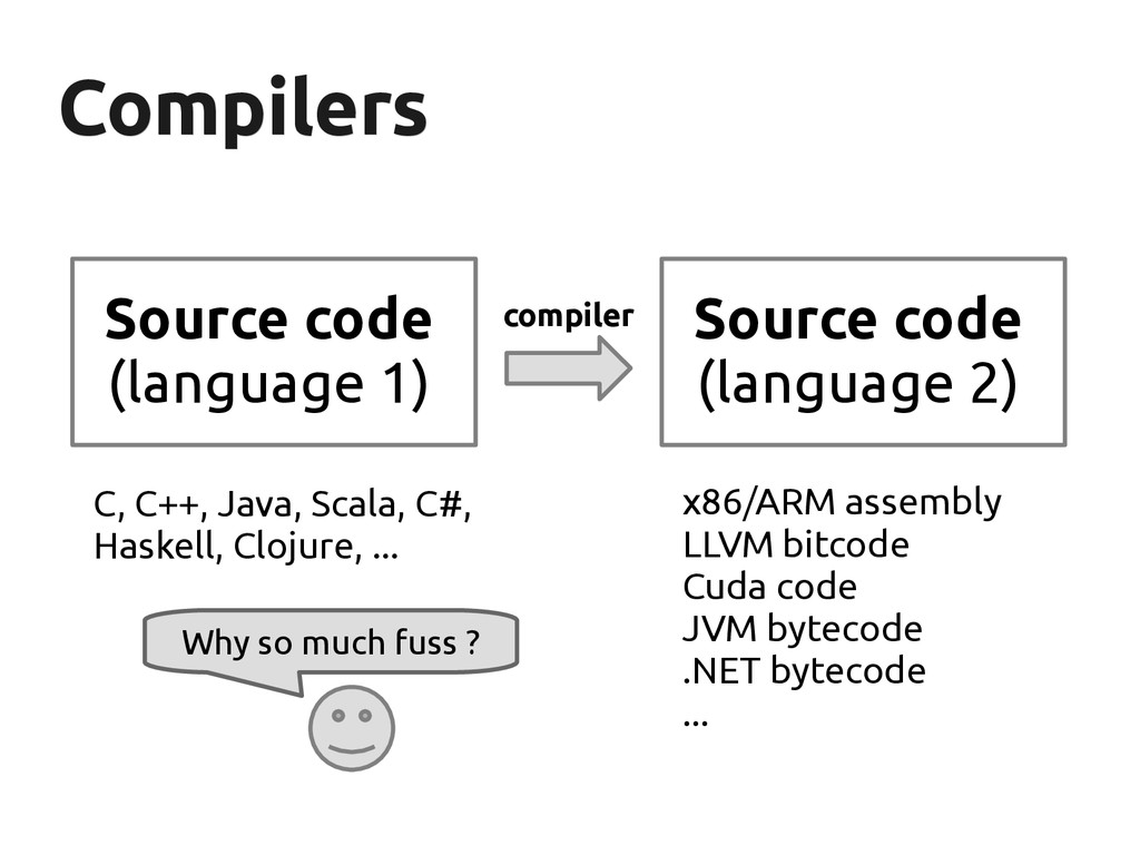 Compilers Compilers Source code (language 1) So...